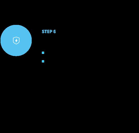 第六步 授信额度和利率建议